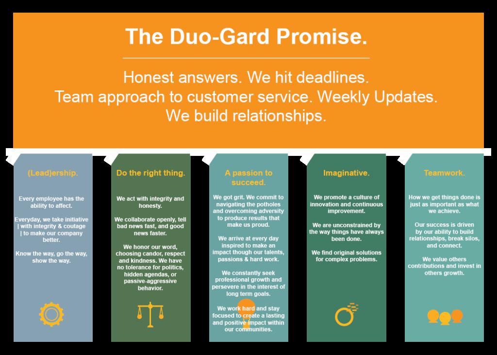 DG Promise & Core Values FINAL
